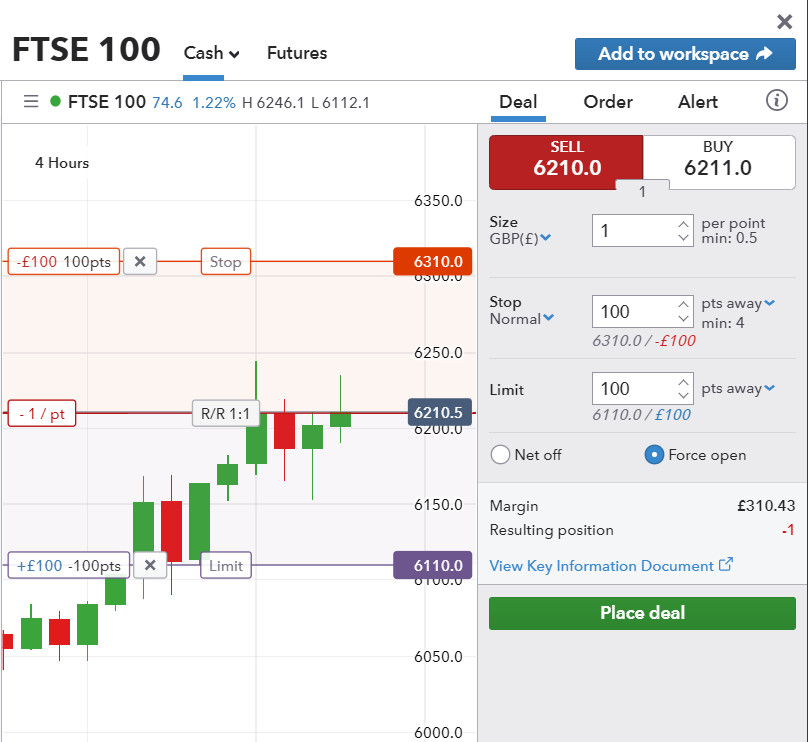 Spread betting tips ftse 100 index totalsport betting store